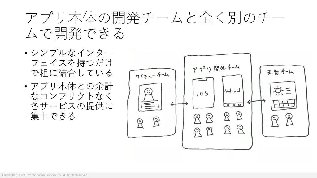 アプリ本体の開発チームと全く別のチー ムで開発できる • シンプルなインター フェイスを持つだ...