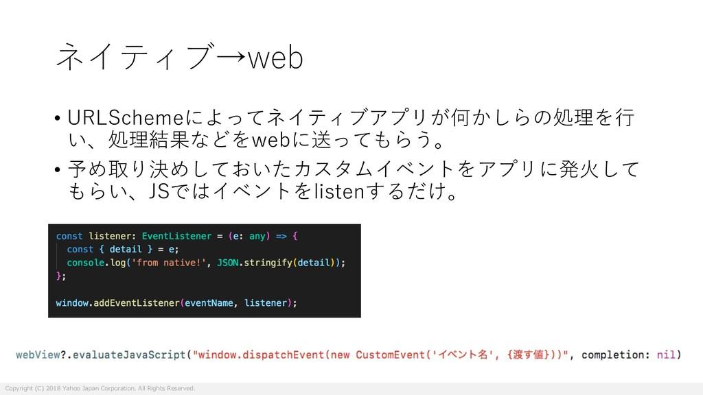 ネイティブ→web • URLSchemeによってネイティブアプリが何かしらの処理を⾏ い、処...