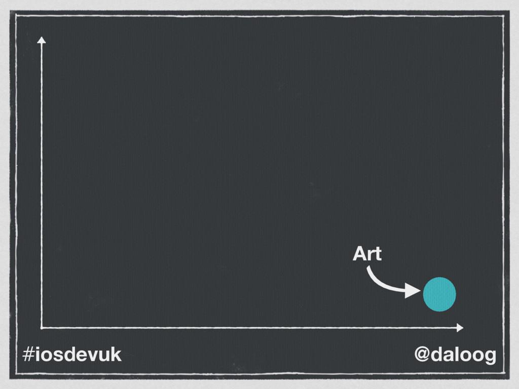 @daloog #iosdevuk Art