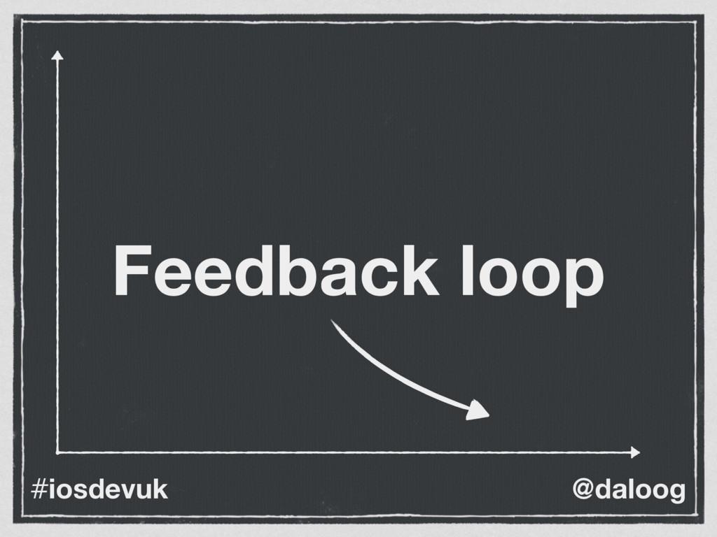 @daloog #iosdevuk Feedback loop