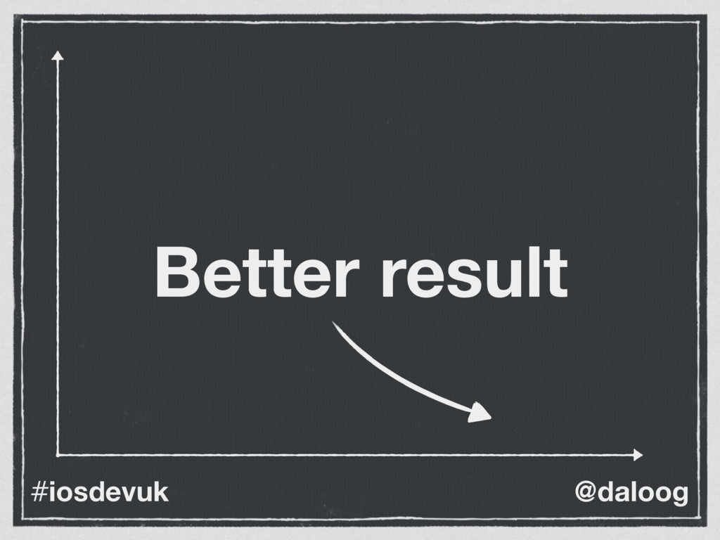 @daloog #iosdevuk Better result