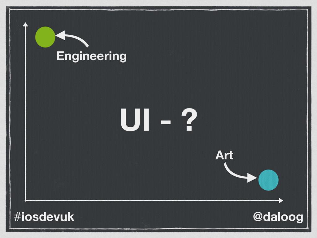 @daloog #iosdevuk Art Engineering UI - ?