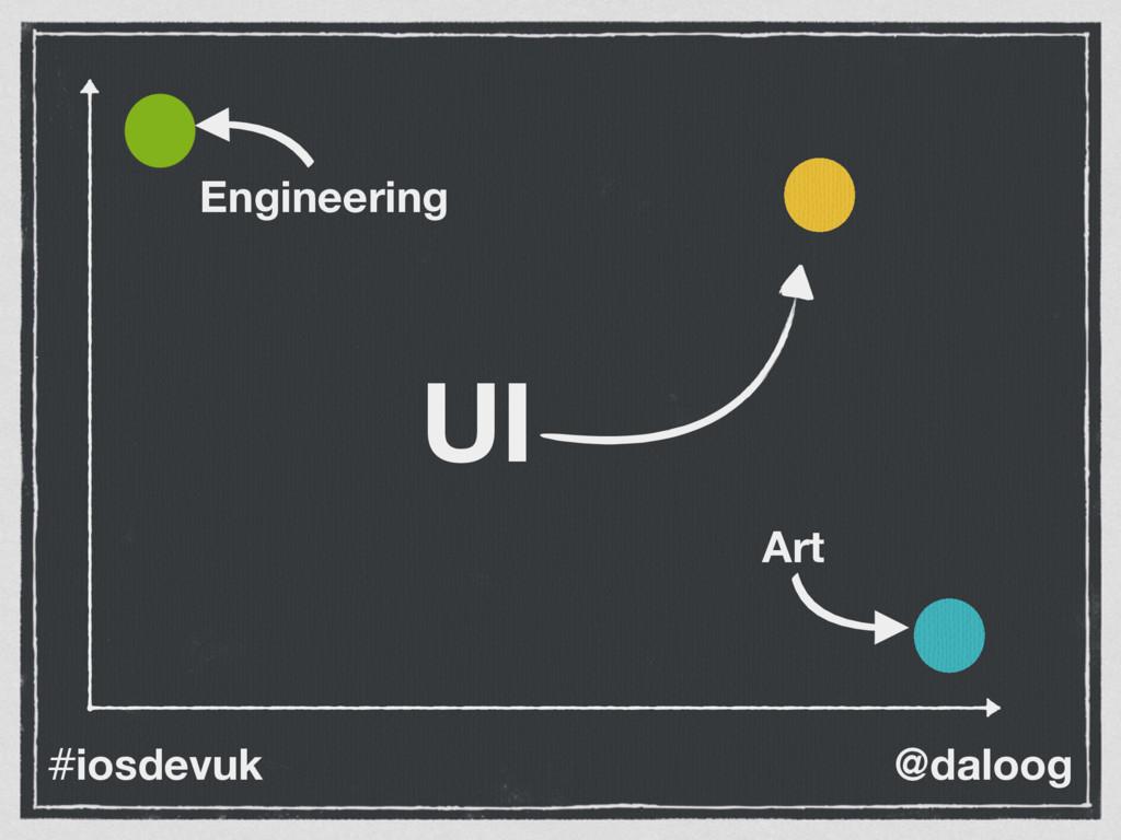 @daloog #iosdevuk Art Engineering UI