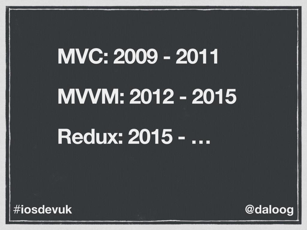 @daloog #iosdevuk MVVM: 2012 - 2015 MVC: 2009 -...