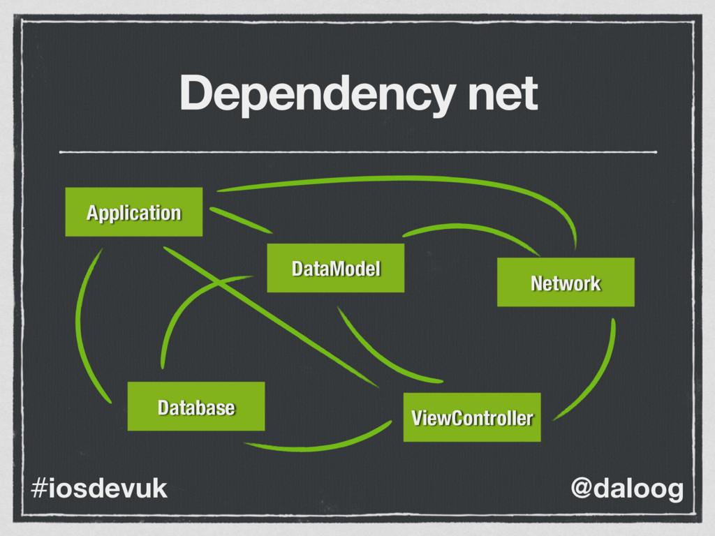 @daloog #iosdevuk Dependency net ViewController...