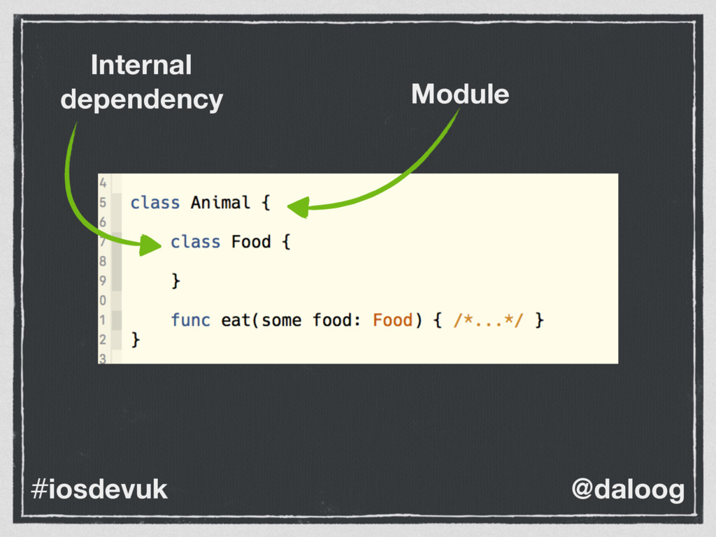 @daloog #iosdevuk Module Internal dependency