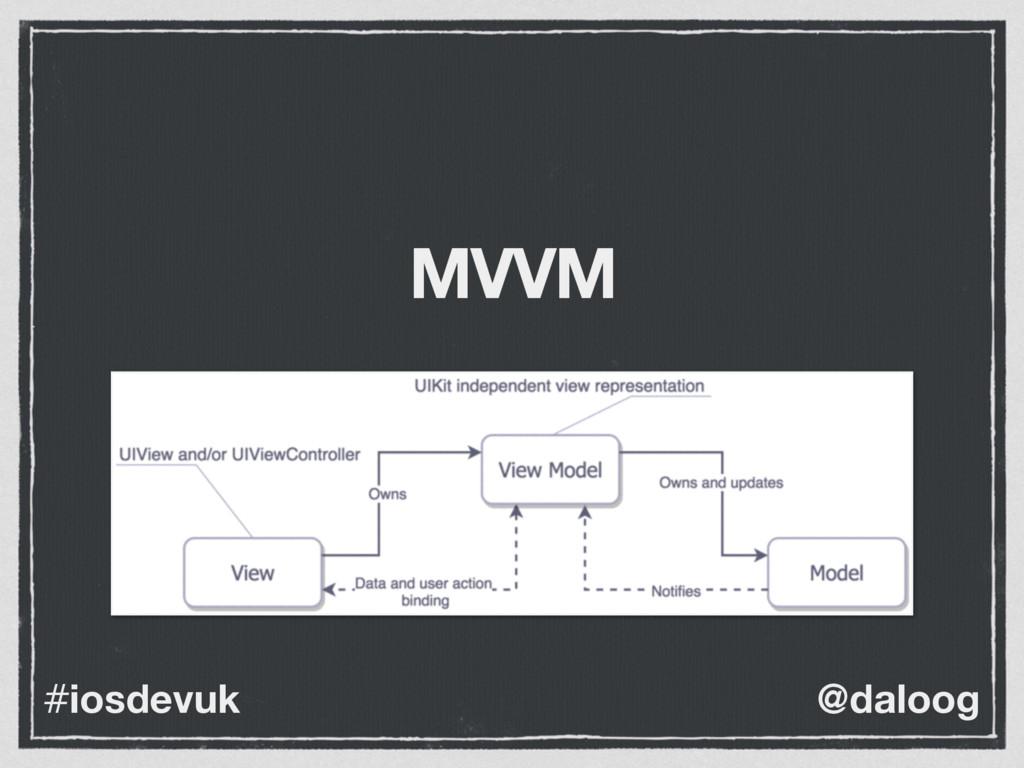 @daloog #iosdevuk MVVM