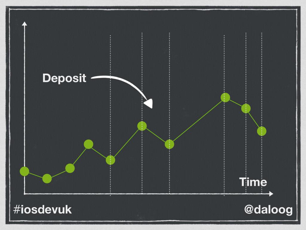 @daloog #iosdevuk Deposit Time