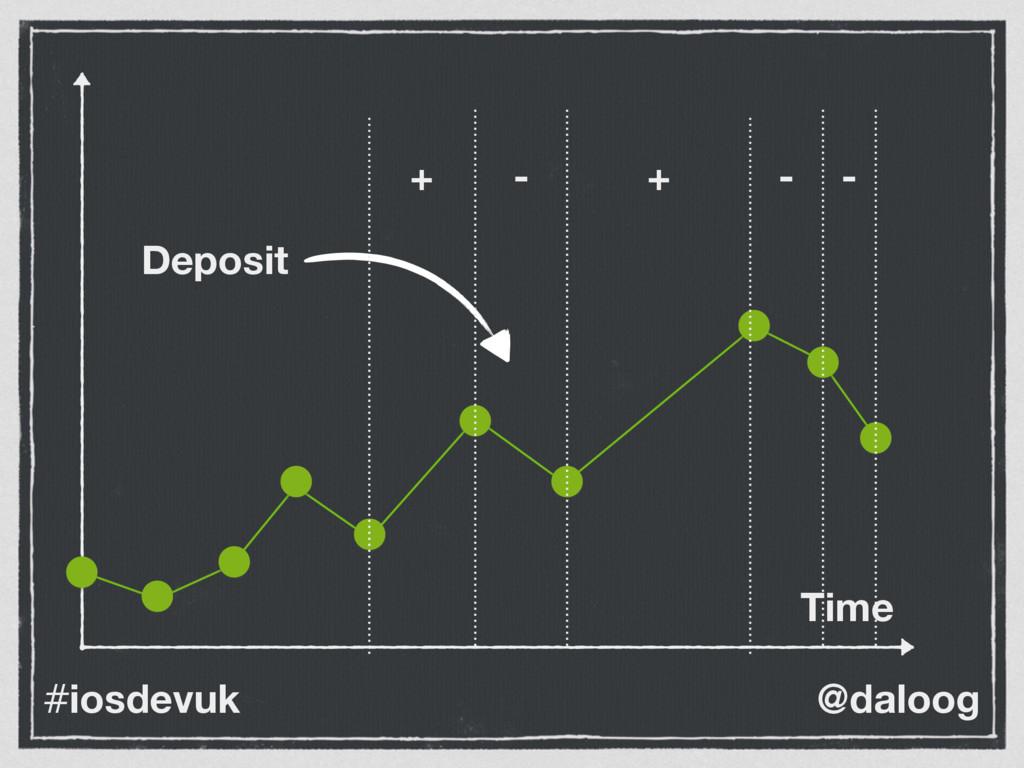@daloog #iosdevuk Deposit Time + + - - -