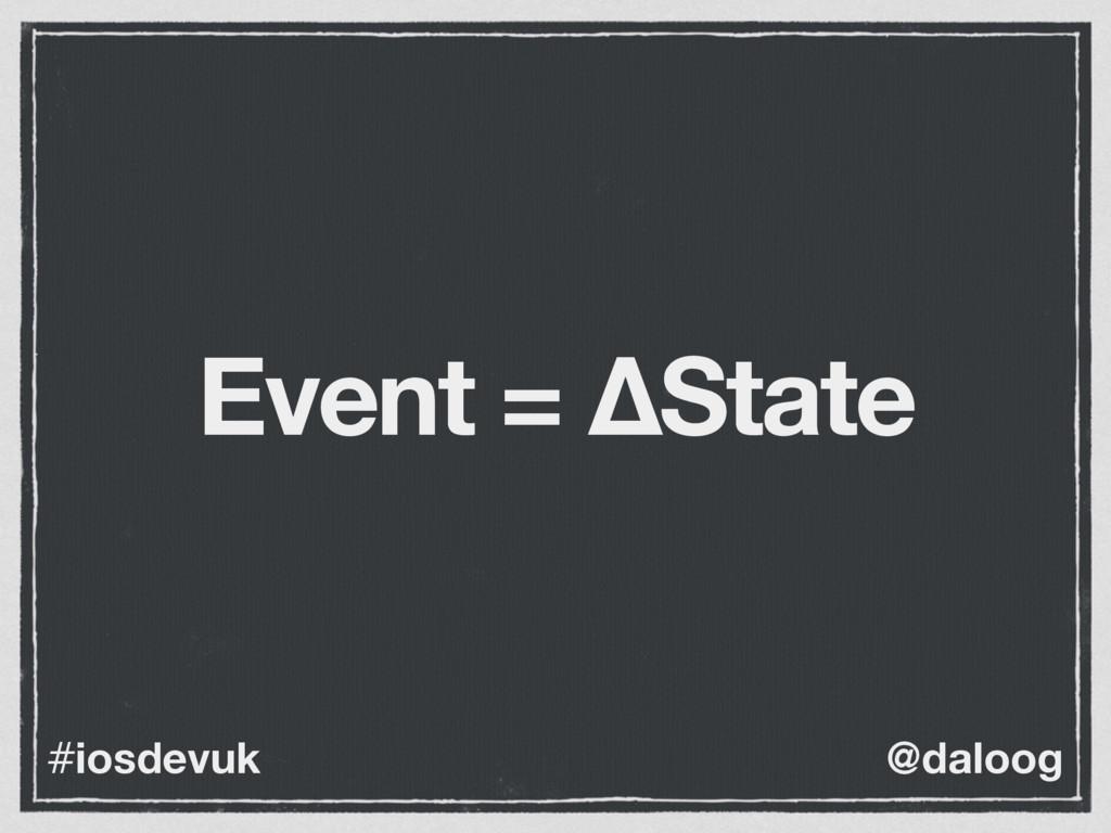 @daloog #iosdevuk Event = ΔState