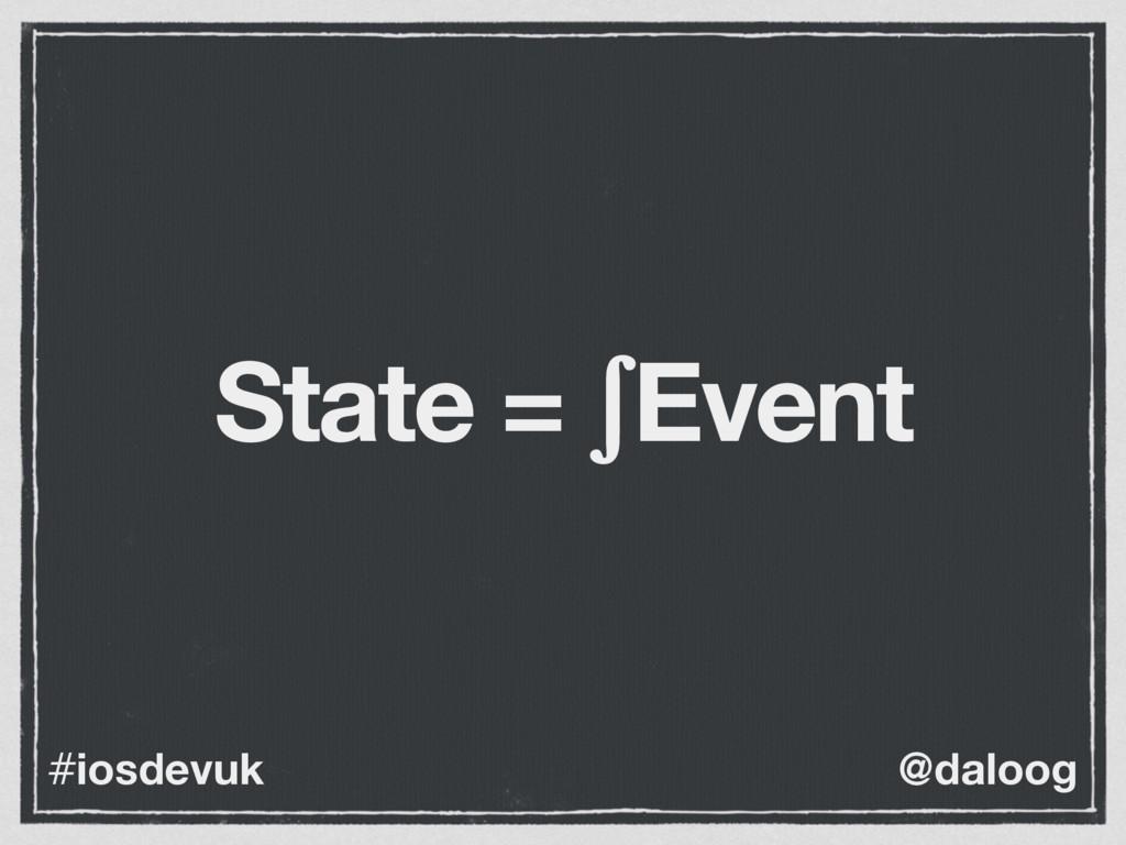 @daloog #iosdevuk State = ∫Event