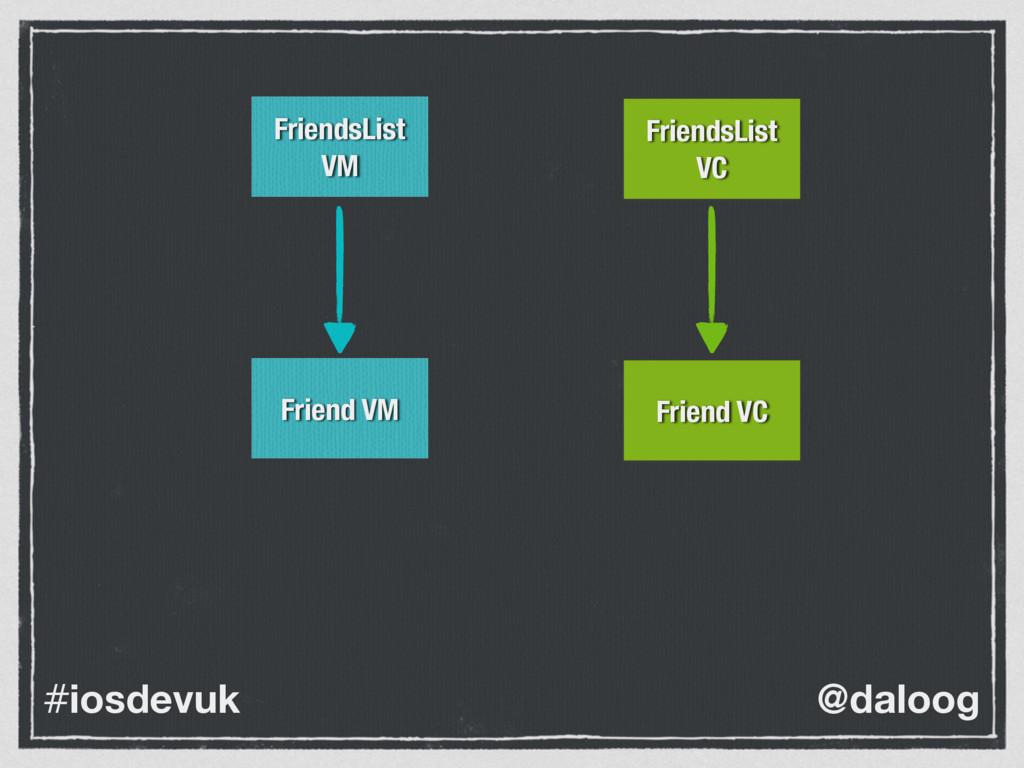@daloog #iosdevuk FriendsList VC Friend VC Frie...