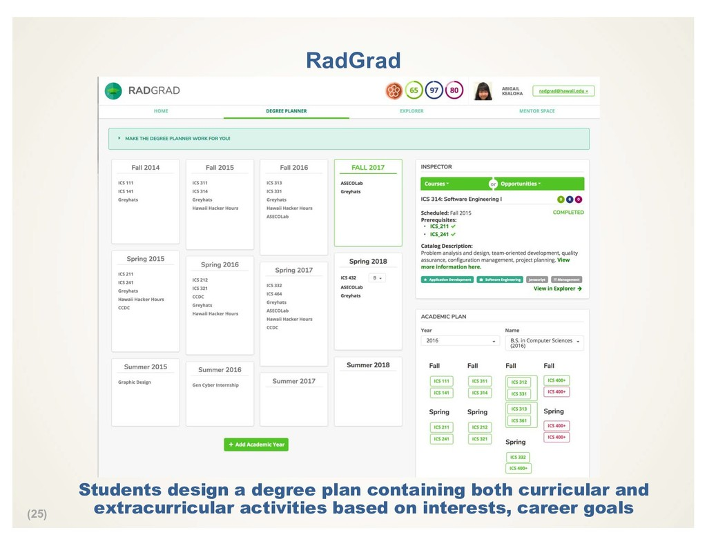 (25) RadGrad Students design a degree plan cont...