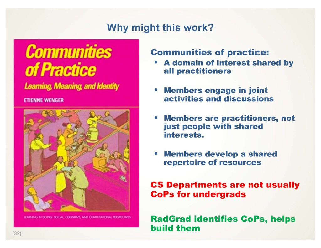 (32) Why might this work? Communities of practi...