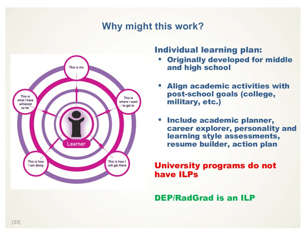 (33) Why might this work? Individual learning p...