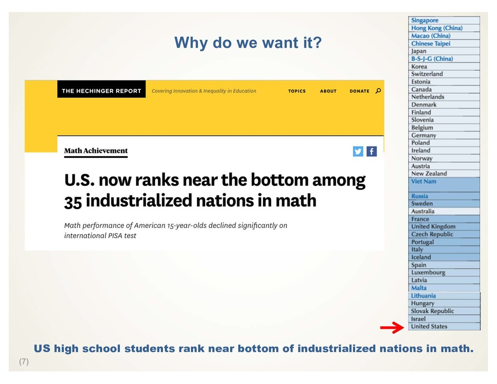 (7) Why do we want it? US high school students ...