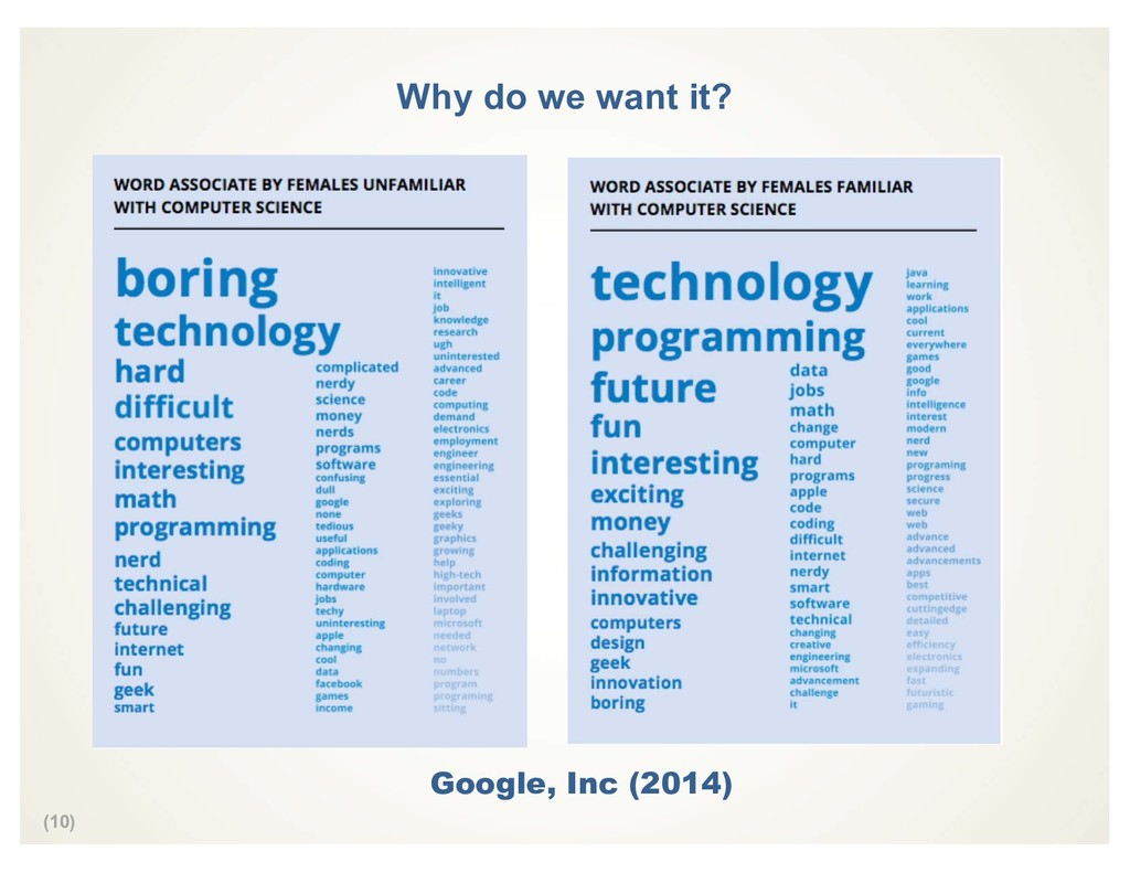 (10) Why do we want it? Google, Inc (2014)