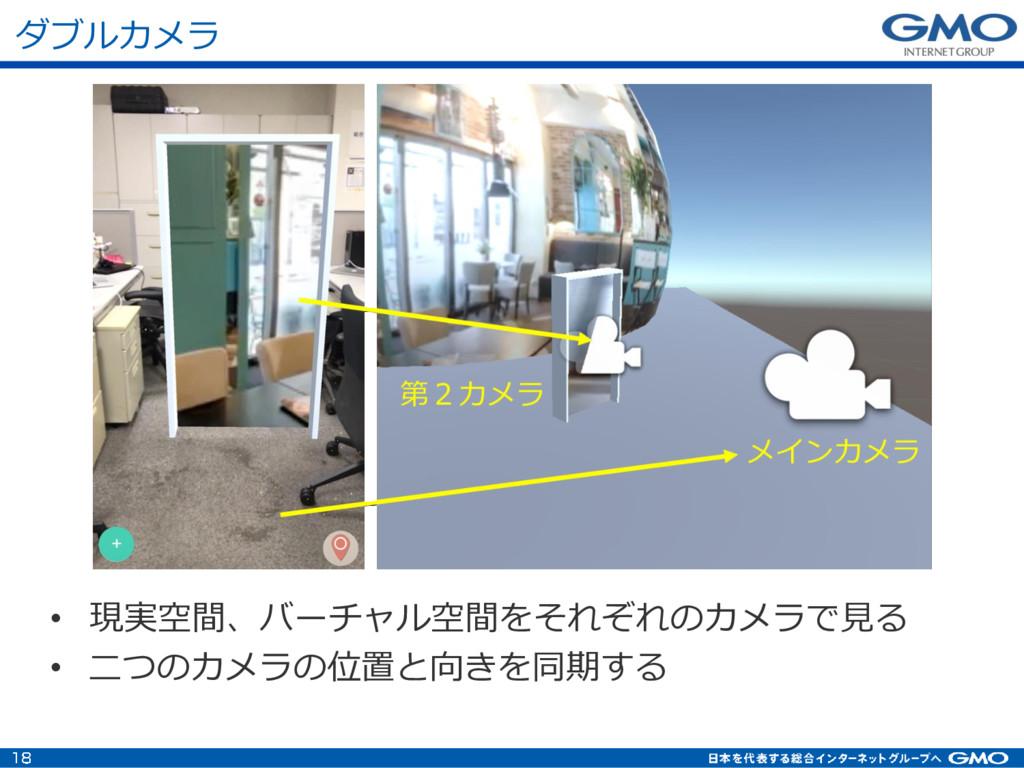 ダブルカメラ • 現実空間、バーチャル空間をそれぞれのカメラで見る • 二つのカメラの位置と向...