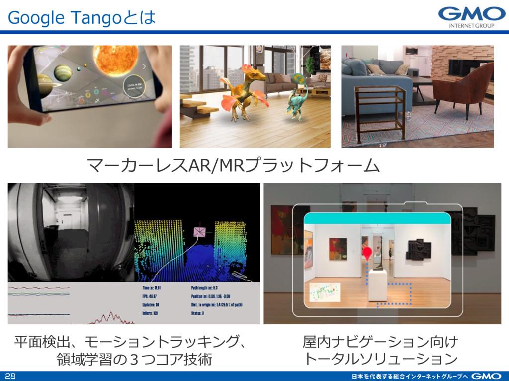 Google Tangoとは マーカーレスAR/MRプラットフォーム 平面検出、モーショントラ...