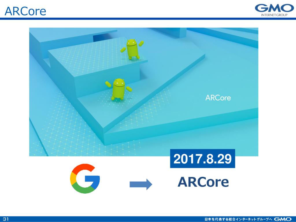 ARCore ARCore 2017.8.29