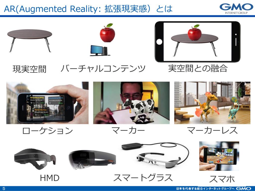 AR(Augmented Reality: 拡張現実感)とは 現実空間 バーチャルコンテンツ ...