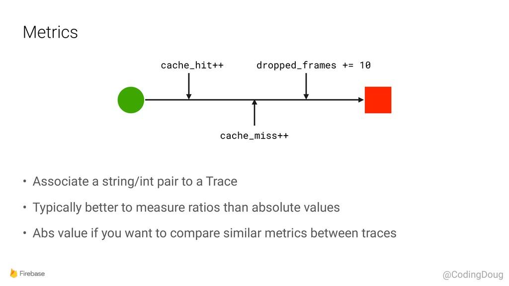 Metrics • Associate a string/int pair to a Trac...