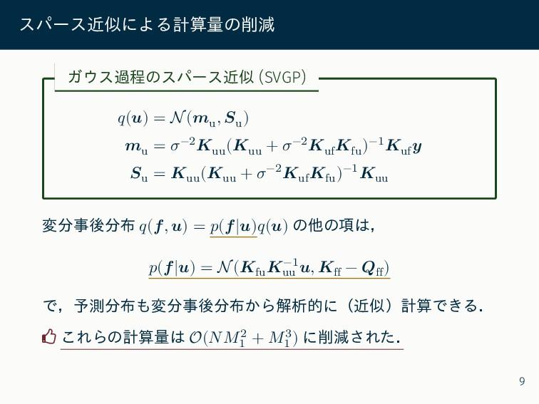 スパース近似による計算量の削減 ガウス過程のスパース近似 (SVGP) 𝑞(𝒖) = N(𝒎u...