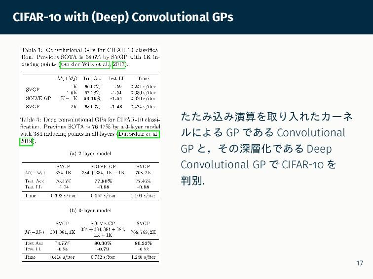 CIFAR-10 with (Deep) Convolutional GPs たたみ込み演算を...