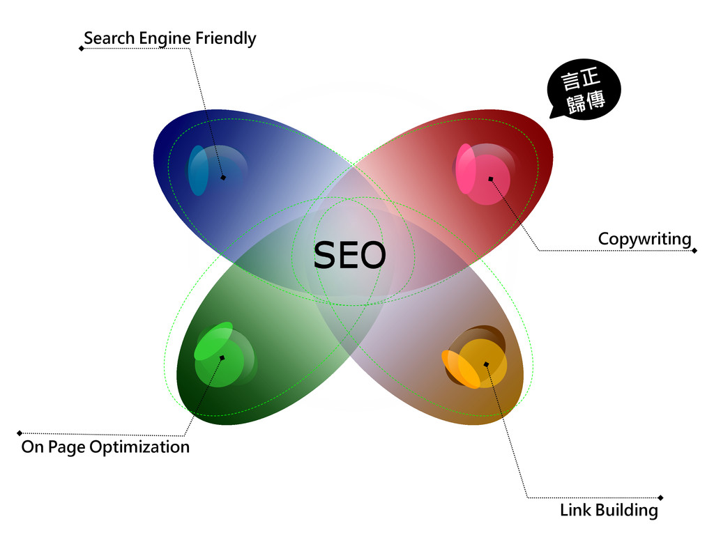Link Building SEO Search Engine Friendly On Pag...