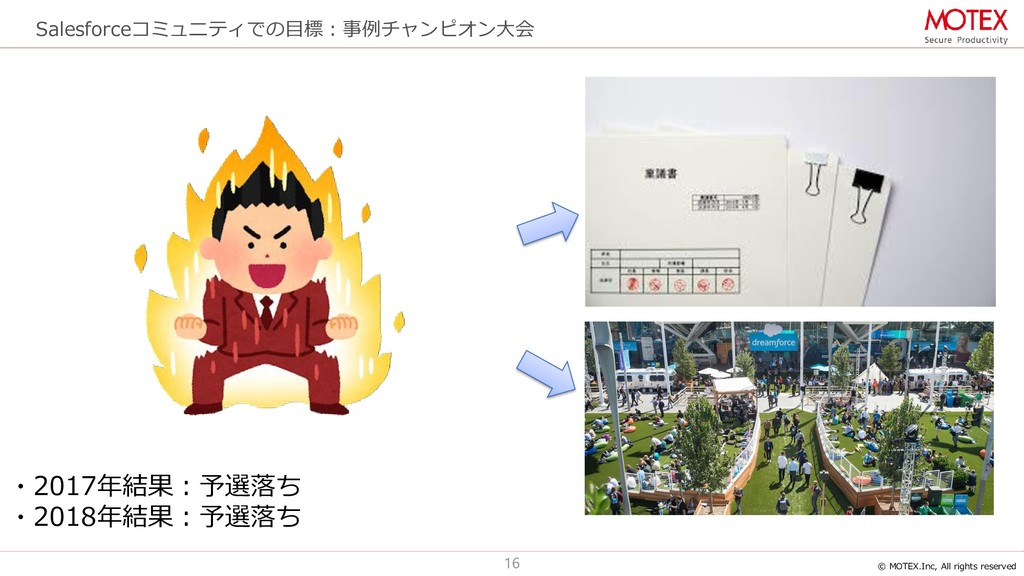 © MOTEX.Inc, All rights reserved 16 Salesforceコ...