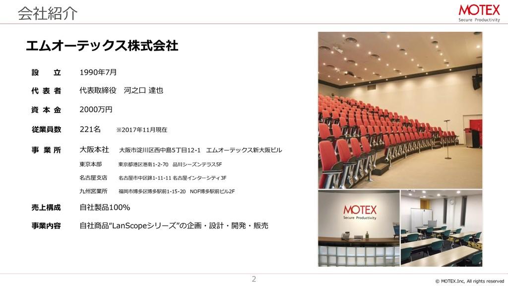 © MOTEX.Inc, All rights reserved 2 エムオーテックス株式会社...