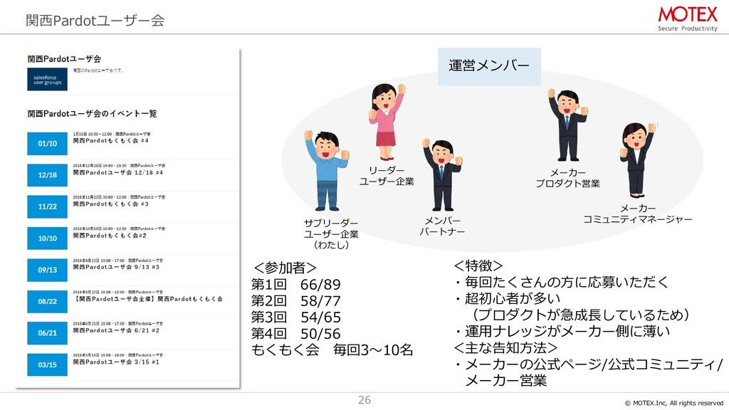 © MOTEX.Inc, All rights reserved 26 関西Pardotユーザ...