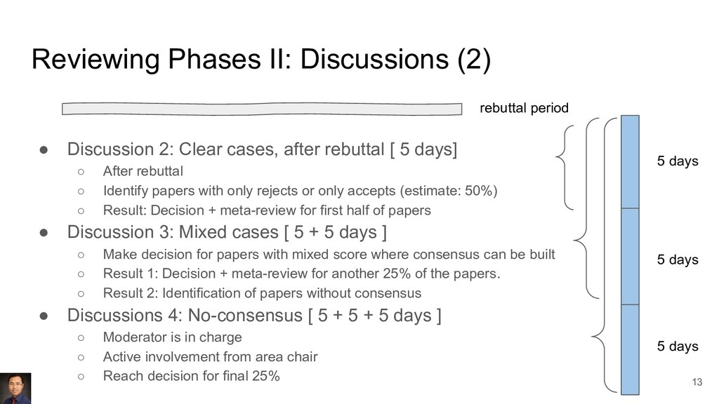 Reviewing Phases II: Discussions (2) ● Discussi...