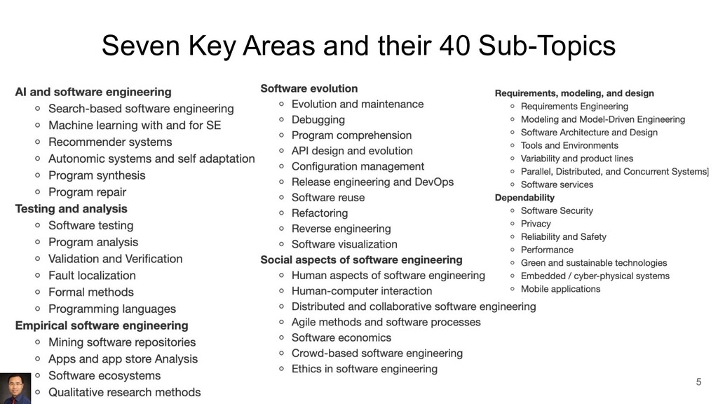 Seven Key Areas and their 40 Sub-Topics 5