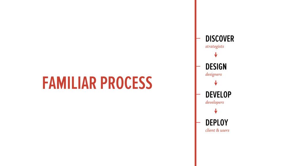 DISCOVER strategists DESIGN designers DEVELOP d...