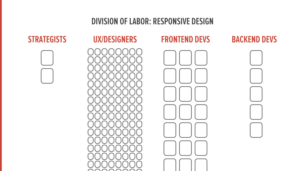 STRATEGISTS UX/DESIGNERS FRONTEND DEVS BACKEND ...