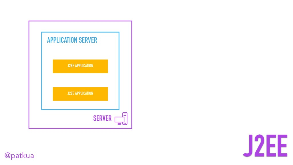 @patkua SERVER APPLICATION SERVER J2EE APPLICAT...
