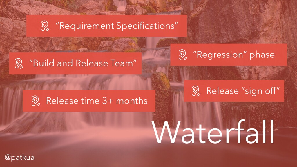 "@patkua Waterfall ""Requirement Specifications"" ""..."