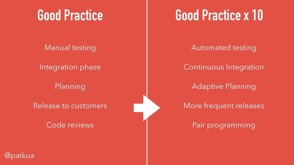 @patkua C Good Practice Good Practice x 10 Manu...