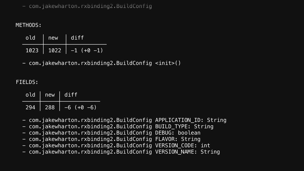 - com.jakewharton.rxbinding2.BuildConfig METHOD...