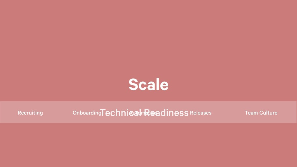 Technical Readiness Scale Recruiting Onboarding...