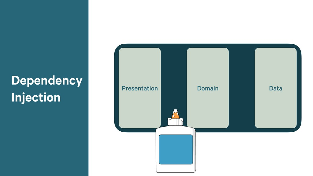 Domain Presentation Data Dependency Injection