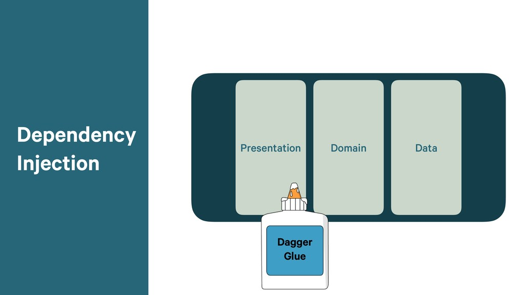 Domain Presentation Data Dependency Injection D...