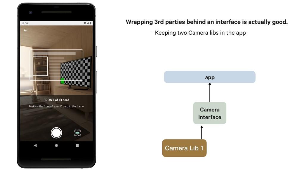 app Camera Interface Camera Lib 1 - Keeping two...