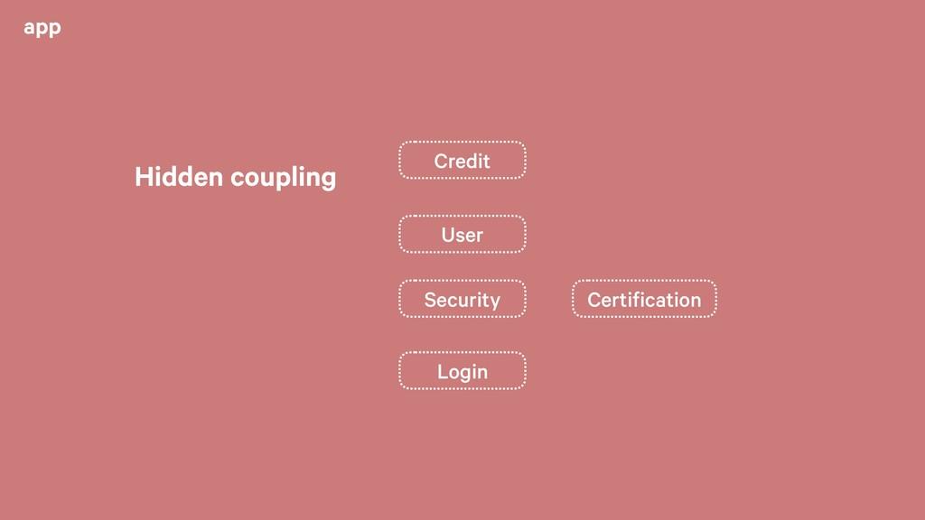 app Certification Security User Login Credit Hi...