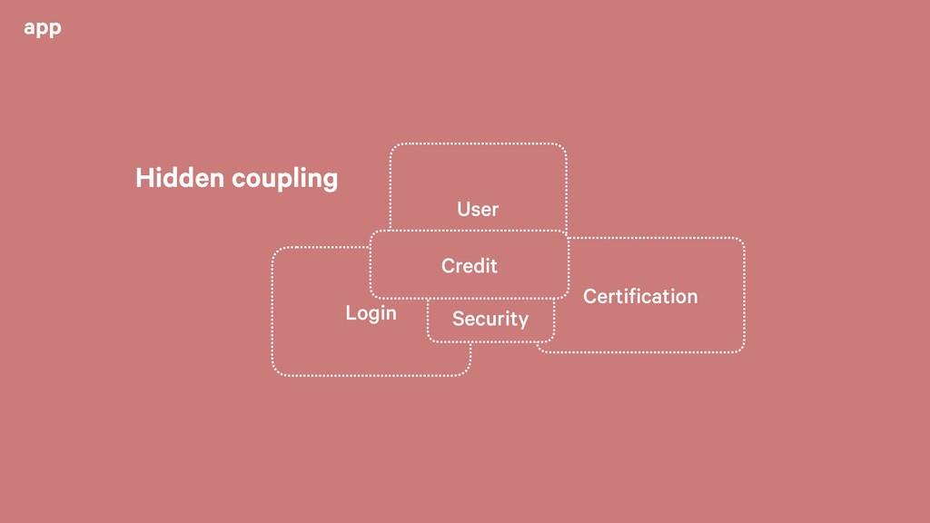app User Login Certification Security Credit Hi...