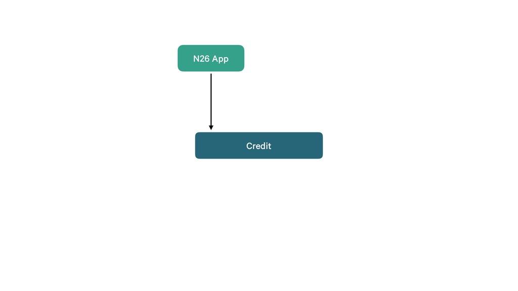 Credit N26 App