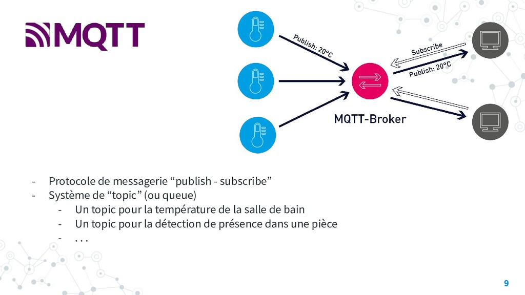 "- Protocole de messagerie ""publish - subscribe""..."