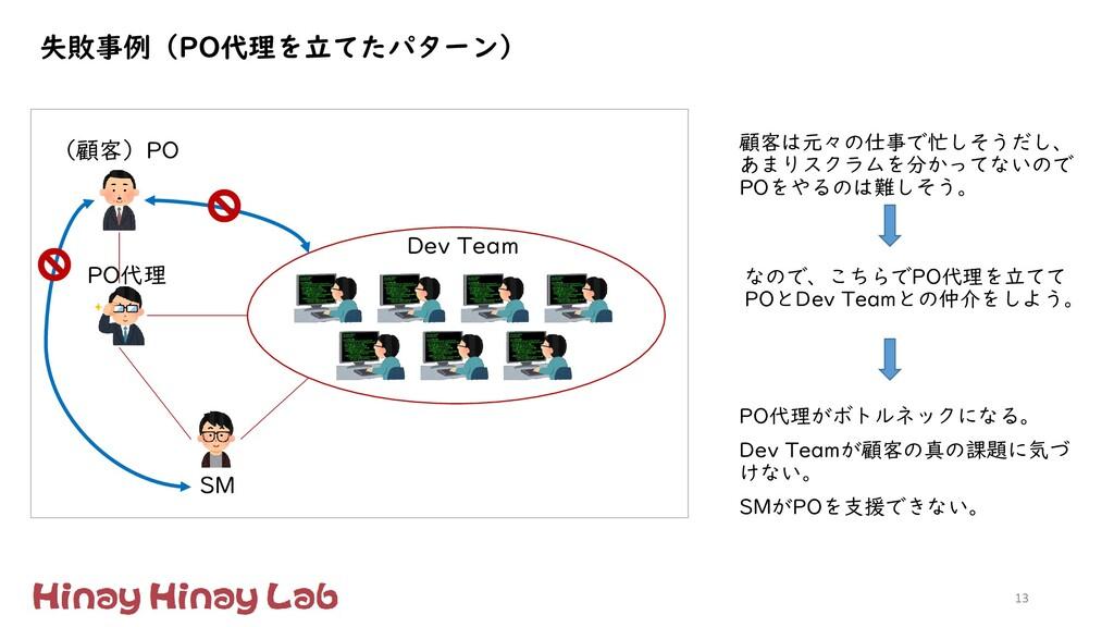 13 PO代理がボトルネックになる。 Dev Teamが顧客の真の課題に気づ けない。 SMが...