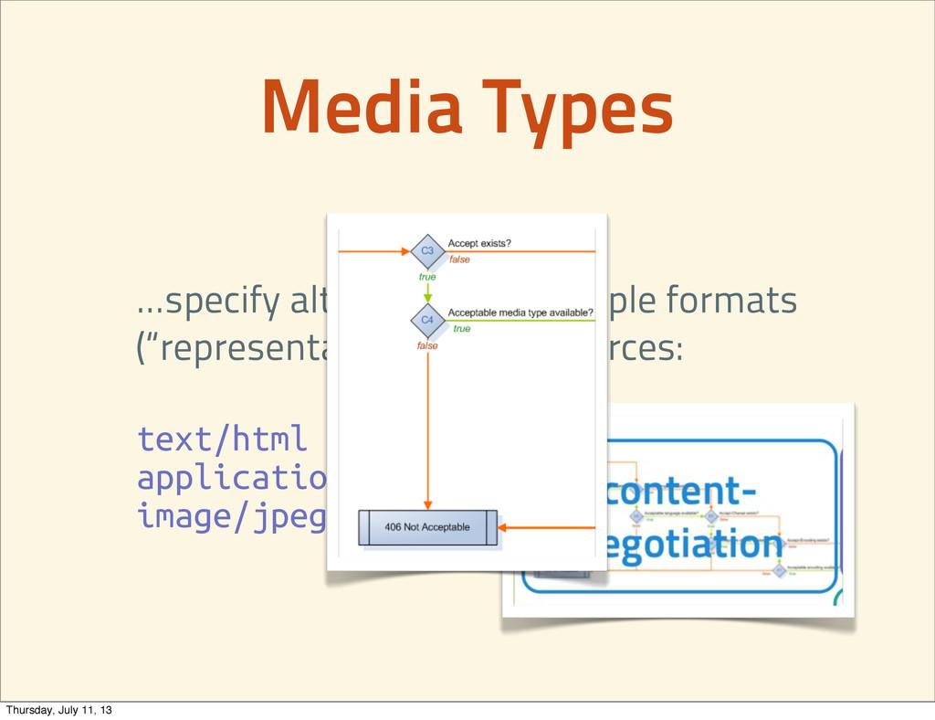 Media Types ...specify alternative or multiple ...
